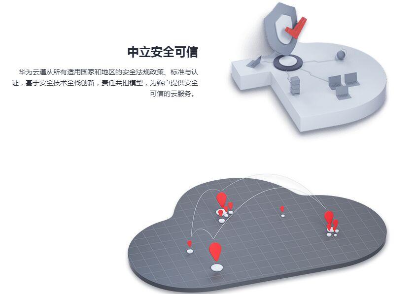 华为云全球云服务优势明显!华为云服务全球云布局堪称完美-深圳市互联时空